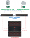 ngxstorage_mellanox